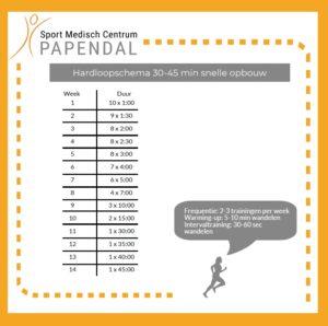 hardloopschema tegen blessure in hardlopen